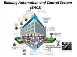 Building Automation and Control System (BACS)